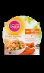 Couscous poulet et légumes Gayelord Hauser